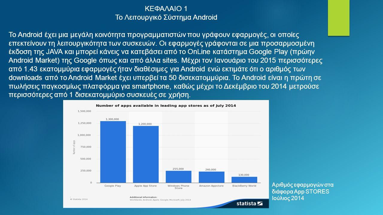 ΚΕΦΑΛΑΙΟ 1 Το Λειτουργικό Σύστημα Android Το Android έχει μια μεγάλη κοινότητα προγραμματιστών που γράφουν εφαρμογές, οι οποίες επεκτείνουν τη λειτουργικότητα των συσκευών.