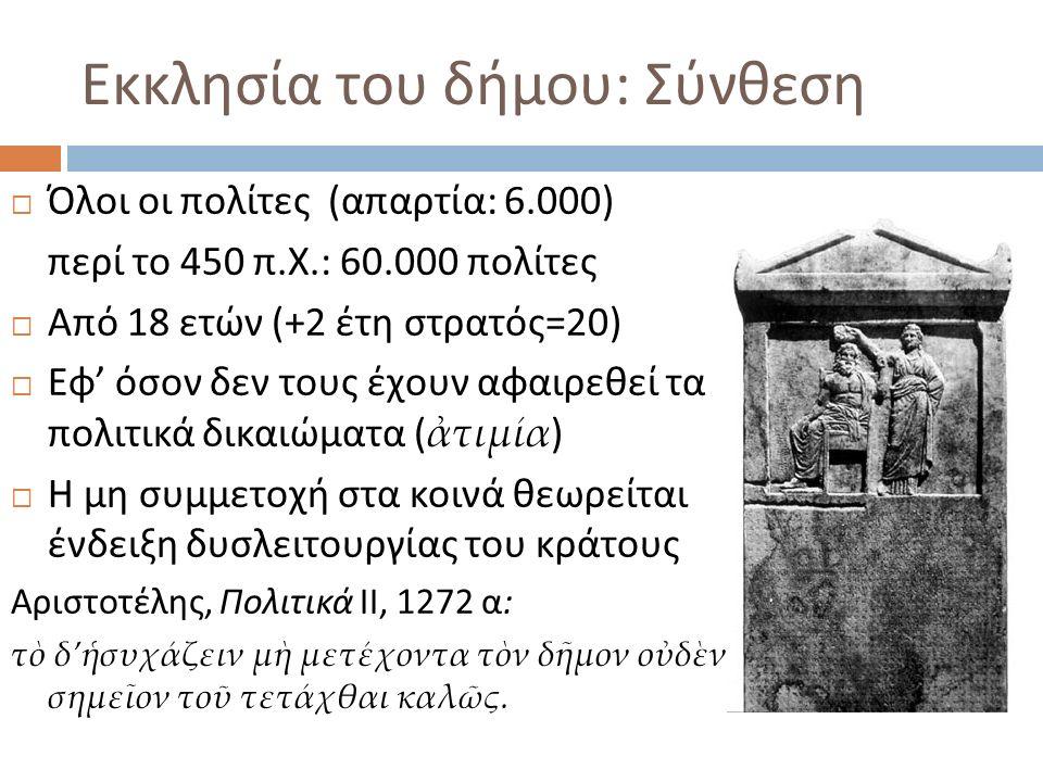 Εκκλησία του δήμου : Σύνθεση  Όλοι οι πολίτες ( απαρτία : 6.000) περί το 450 π. Χ.: 60.000 πολίτες  Από 18 ετών (+2 έτη στρατός =20)  Εφ ' όσον δεν