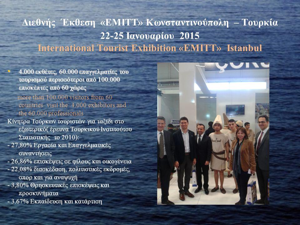 Διεθνής Έκθεση «ΕΜΙΤΤ» Κωνσταντινούπολη – Τουρκία 22-25 Ιανουαρίου 2015 International Tourist Exhibition «ΕΜΙΤΤ» Istanbul 4.000 εκθέτες, 60.000 επαγγελματίες του τουρισμού περισσότεροι από 100.000 επισκέπτες από 60 χώρες 4.000 εκθέτες, 60.000 επαγγελματίες του τουρισμού περισσότεροι από 100.000 επισκέπτες από 60 χώρες more than 100.000 visitors from 60 countries visit the 4.000 exhibitors and the 60.000 professionals Κίνητρα Τούρκων τουριστών για ταξίδι στο εξωτερικό( έρευνα Τουρκικού Ινστιτούτου Στατιστικής το 2010): - 27,80% Εργασία και Επαγγελματικές συναντήσεις - 26,86% επισκέψεις σε φίλους και οικογένεια - 22,08% διασκέδαση, πολιτιστικές εκδρομές, σπορ και για αναψυχή - 3,80% Θρησκευτικές επισκέψεις και προσκυνήματα - 3.67% Εκπαίδευση και κατάρτιση
