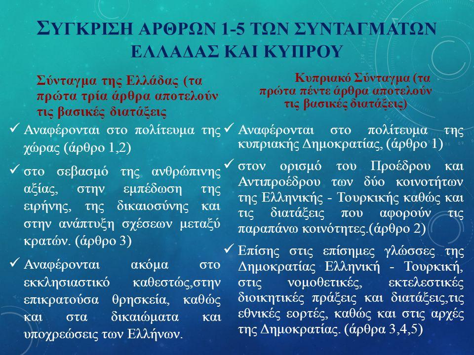 Σ ΥΓΚΡΙΣΗ ΑΡΘΡΩΝ 1-5 ΤΩΝ ΣΥΝΤΑΓΜΑΤΩΝ ΕΛΛΑΔΑΣ ΚΑΙ ΚΥΠΡΟΥ Σύνταγμα της Ελλάδας (τα πρώτα τρία άρθρα αποτελούν τις βασικές διατάξεις Αναφέρονται στο πολίτευμα της χώρας (άρθρο 1,2) στο σεβασμό της ανθρώπινης αξίας, στην εμπέδωση της ειρήνης, της δικαιοσύνης και στην ανάπτυξη σχέσεων μεταξύ κρατών.
