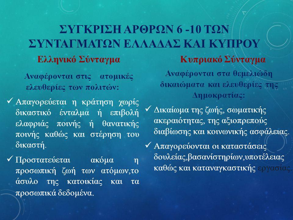 ΣΥΓΚΡΙΣΗ ΑΡΘΡΩΝ 6 -10 ΤΩΝ ΣΥΝΤΑΓΜΑΤΩΝ ΕΛΛΑΔΑΣ ΚΑΙ ΚΥΠΡΟΥ Ελληνικό Σύνταγμα Αναφέρονται στις ατομικές ελευθερίες των πολιτών: Απαγορεύεται η κράτηση χωρίς δικαστικό ένταλμα ή επιβολή ελαφριάς ποινής ή θανατικής ποινής καθώς και στέρηση του δικαστή.