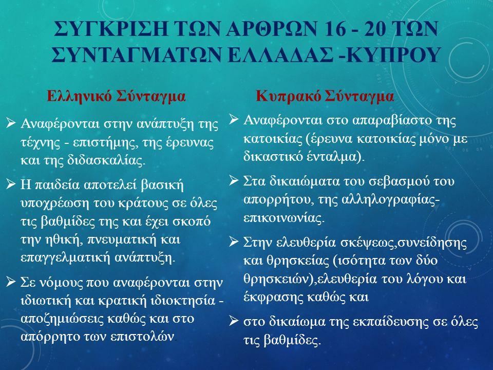 ΣΥΓΚΡΙΣΗ TΩΝ ΑΡΘΡΩΝ 16 - 20 ΤΩΝ ΣΥΝΤΑΓΜΑΤΩΝ ΕΛΛΑΔΑΣ -ΚΥΠΡΟΥ Ελληνικό Σύνταγμα  Αναφέρονται στην ανάπτυξη της τέχνης - επιστήμης, της έρευνας και της διδασκαλίας.