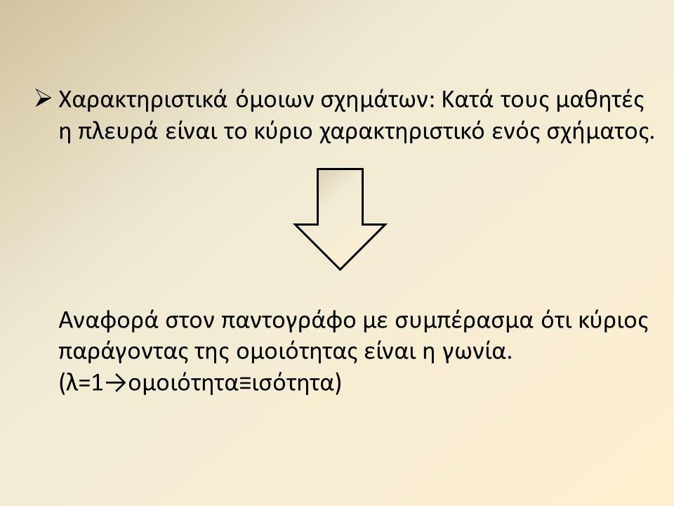  Χαρακτηριστικά όμοιων σχημάτων: Κατά τους μαθητές η πλευρά είναι το κύριο χαρακτηριστικό ενός σχήματος. Αναφορά στον παντογράφο με συμπέρασμα ότι κύ
