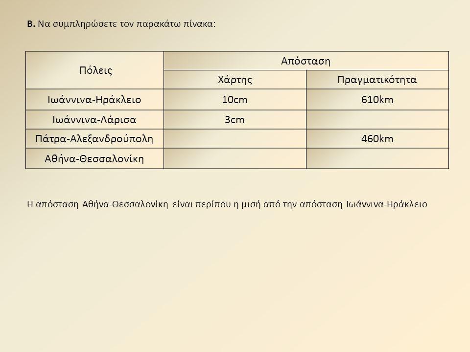 Β. Να συμπληρώσετε τον παρακάτω πίνακα: Η απόσταση Αθήνα-Θεσσαλονίκη είναι περίπου η μισή από την απόσταση Ιωάννινα-Ηράκλειο Πόλεις Απόσταση ΧάρτηςΠρα