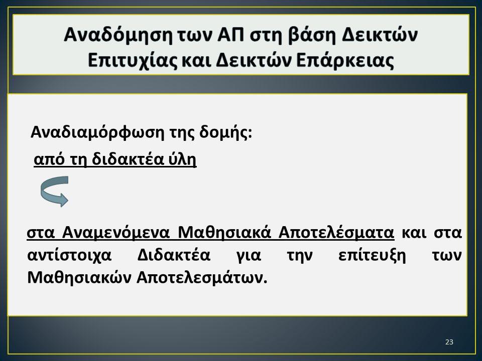 Αναδιαμόρφωση της δομής : α π ό τη διδακτέα ύλη στα Αναμενόμενα Μαθησιακά Α π οτελέσματα και στα αντίστοιχα Διδακτέα για την ε π ίτευξη των Μαθησιακών Α π οτελεσμάτων.