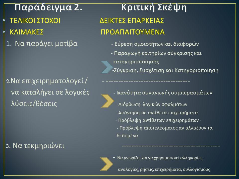 ΤΕΛΙΚΟΙ ΣΤΟΧΟΙ ΔΕΙΚΤΕΣ ΕΠΑΡΚΕΙΑΣ ΚΛΙΜΑΚΕΣ ΠΡΟΑΠΑΙΤΟΥΜΕΝΑ 1.Να παράγει μοτίβα - Εύρεση ομοιοτήτων και διαφορών - Παραγωγή κριτηρίων σύγκρισης και κατηγοριοποίησης - Σύγκριση, Συσχέτιση και Κατηγοριοποίηση 2.