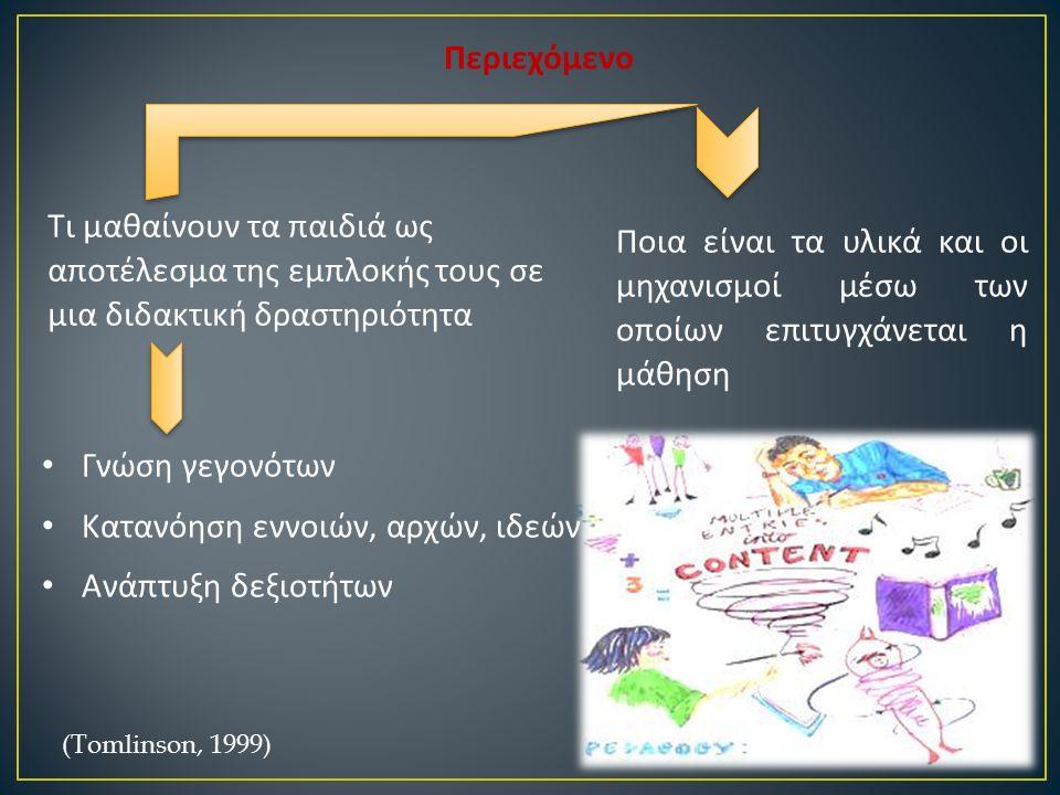 Περιεχόμενο Τι μαθαίνουν τα παιδιά ως αποτέλεσμα της εμπλοκής τους σε μια διδακτική δραστηριότητα Ποια είναι τα υλικά και οι μηχανισμοί μέσω των οποίων επιτυγχάνεται η μάθηση Γνώση γεγονότων Κατανόηση εννοιών, αρχών, ιδεών Ανάπτυξη δεξιοτήτων (Tomlinson, 1999)