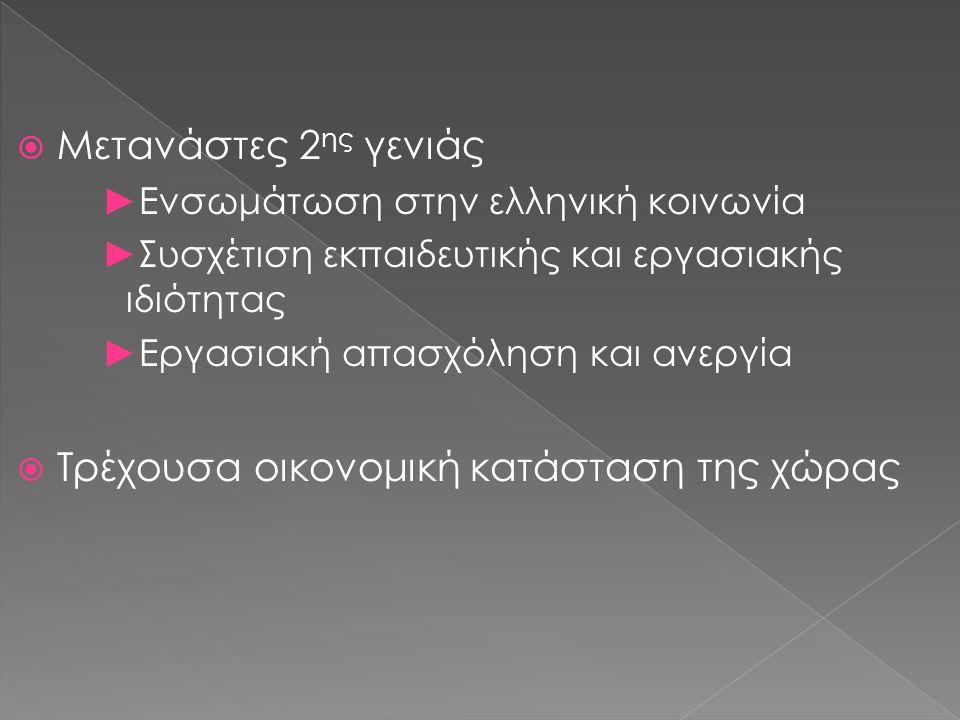 Μετανάστες 2 ης γενιάς ►Ενσωμάτωση στην ελληνική κοινωνία ►Συσχέτιση εκπαιδευτικής και εργασιακής ιδιότητας ►Εργασιακή απασχόληση και ανεργία  Τρέχουσα οικονομική κατάσταση της χώρας