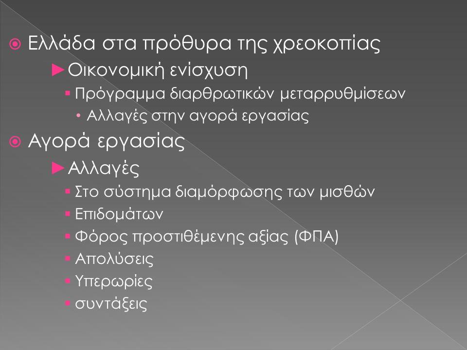  Ελλάδα στα πρόθυρα της χρεοκοπίας ►Οικονομική ενίσχυση  Πρόγραμμα διαρθρωτικών μεταρρυθμίσεων Αλλαγές στην αγορά εργασίας  Αγορά εργασίας ►Αλλαγές  Στο σύστημα διαμόρφωσης των μισθών  Επιδομάτων  Φόρος προστιθέμενης αξίας (ΦΠΑ)  Απολύσεις  Υπερωρίες  συντάξεις