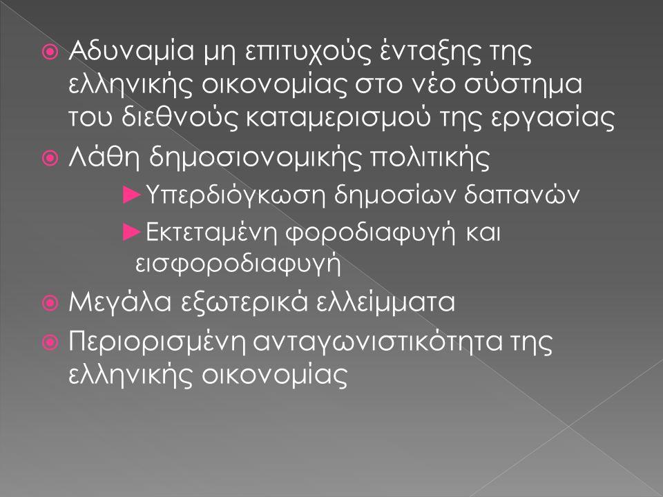  Τόνωση της ζήτησης ►Υιοθέτηση δεσμών φορολογικών κινήτρων  Δημοσιονομικές συνθήκες  Επανεξέταση μισθών Αντιστάθμισμα δημόσιας λιτότητας Τρόπος ενίσχυσης αποδοτικότητας και ανταγωνιστικότητας  Μισθοί ►Ιδιωτικός τομέας ►Δημόσιος τομέας
