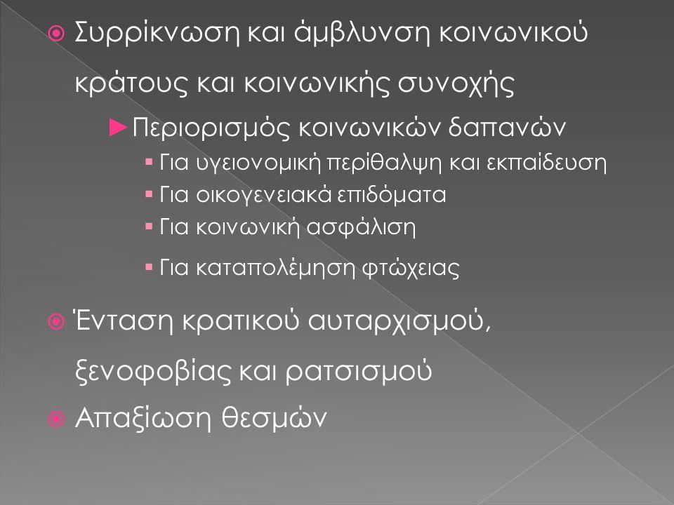  Συρρίκνωση και άμβλυνση κοινωνικού κράτους και κοινωνικής συνοχής ►Περιορισμός κοινωνικών δαπανών  Για υγειονομική περίθαλψη και εκπαίδευση  Για οικογενειακά επιδόματα  Για κοινωνική ασφάλιση  Για καταπολέμηση φτώχειας  Ένταση κρατικού αυταρχισμού, ξενοφοβίας και ρατσισμού  Απαξίωση θεσμών
