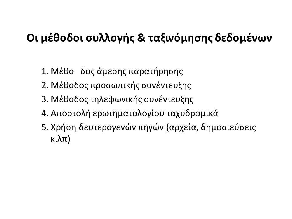 Οι μέθοδοι συλλογής & ταξινόμησης δεδομένων 1.Μέθο δος άμεσης παρατήρησης 2.