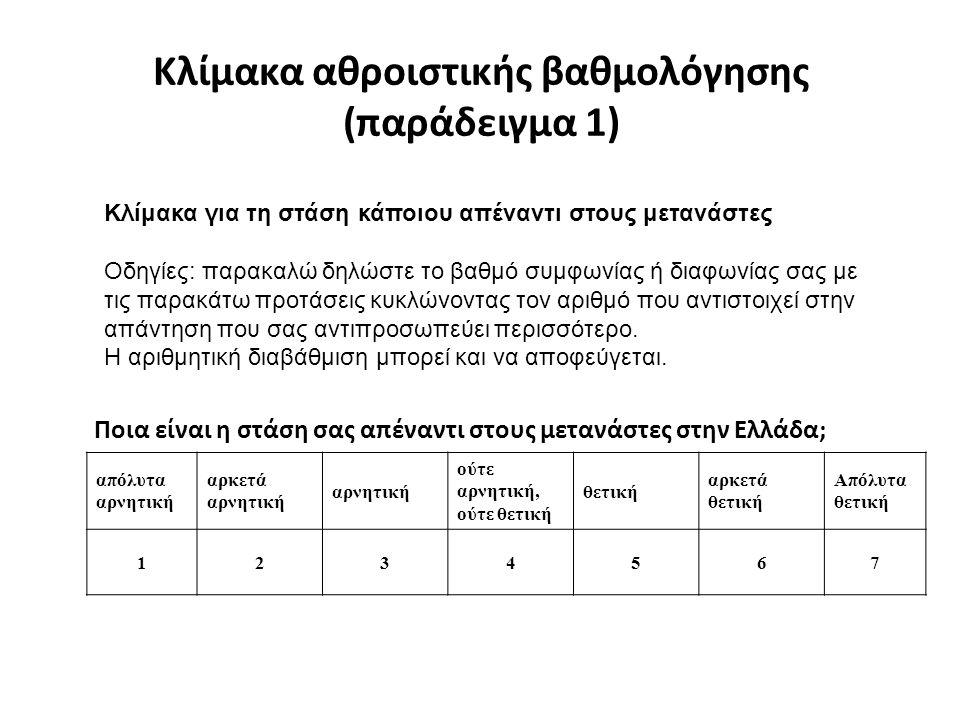 Κλίμακα αθροιστικής βαθμολόγησης (παράδειγμα 1) Ποια είναι η στάση σας απέναντι στους μετανάστες στην Ελλάδα; απόλυτα αρνητική αρκετά αρνητική ούτε αρνητική, ούτε θετική θετική αρκετά θετική Απόλυτα θετική 1234567 Κλίμακα για τη στάση κάποιου απέναντι στους μετανάστες Οδηγίες: παρακαλώ δηλώστε το βαθμό συμφωνίας ή διαφωνίας σας με τις παρακάτω προτάσεις κυκλώνοντας τον αριθμό που αντιστοιχεί στην απάντηση που σας αντιπροσωπεύει περισσότερο.