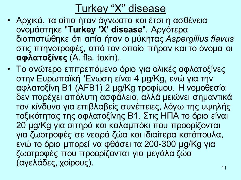 11 Turkey X disease Αρχικά, τα αίτια ήταν άγνωστα και έτσι η ασθένεια ονομάστηκε Turkey X disease .