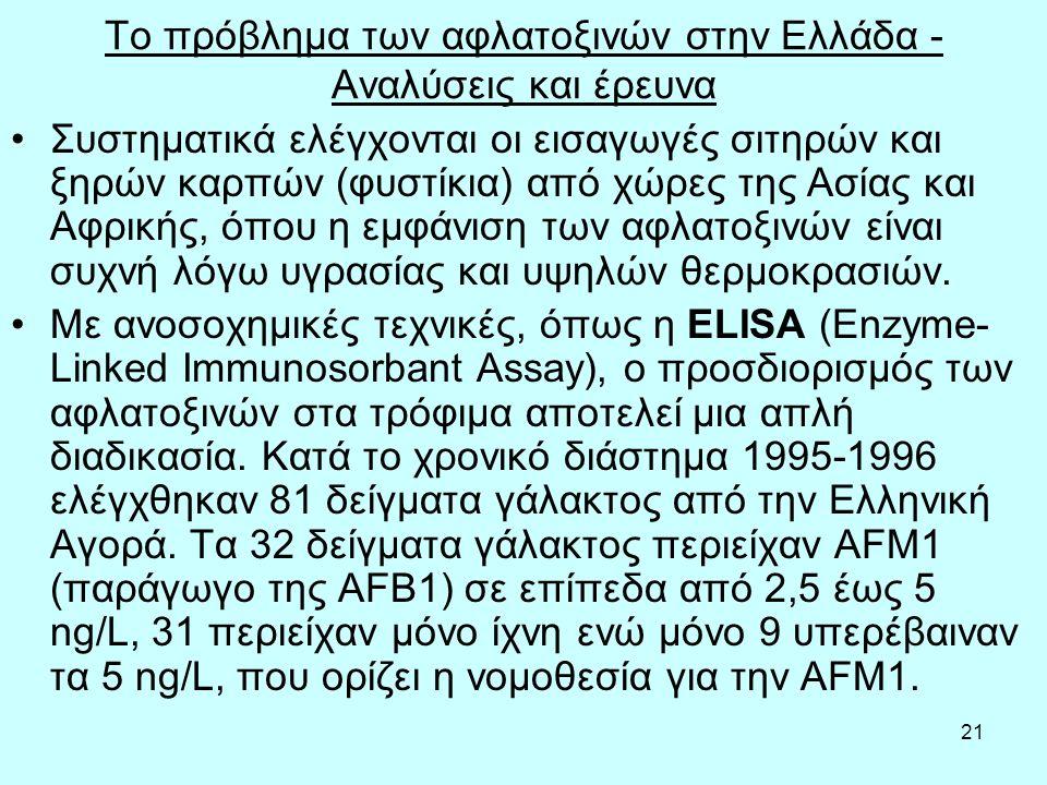 21 Το πρόβλημα των αφλατοξινών στην Ελλάδα - Αναλύσεις και έρευνα Συστηματικά ελέγχονται οι εισαγωγές σιτηρών και ξηρών καρπών (φυστίκια) από χώρες της Ασίας και Αφρικής, όπου η εμφάνιση των αφλατοξινών είναι συχνή λόγω υγρασίας και υψηλών θερμοκρασιών.