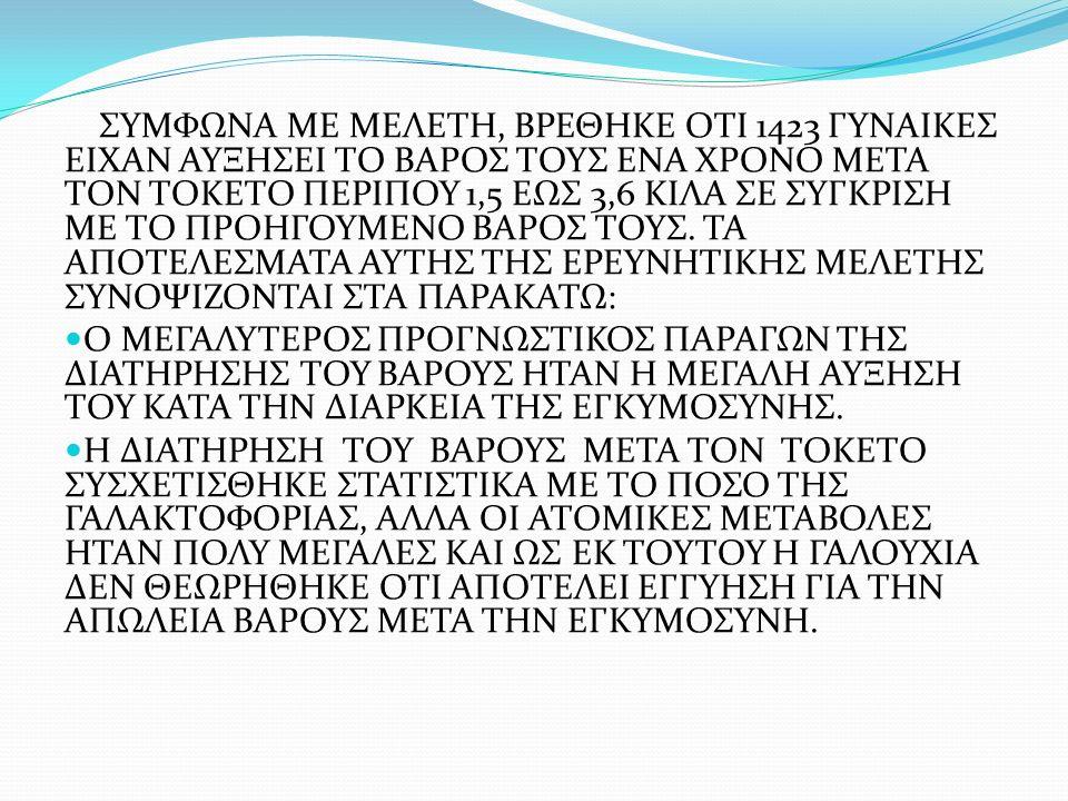 ΣΥΜΦΩΝΑ ΜΕ ΜΕΛΕΤΗ, ΒΡΕΘΗΚΕ ΟΤΙ 1423 ΓΥΝΑΙΚΕΣ ΕΙΧΑΝ ΑΥΞΗΣΕΙ ΤΟ ΒΑΡΟΣ ΤΟΥΣ ΕΝΑ ΧΡΟΝΟ ΜΕΤΑ ΤΟΝ ΤΟΚΕΤΟ ΠΕΡΙΠΟΥ 1,5 ΕΩΣ 3,6 ΚΙΛΑ ΣΕ ΣΥΓΚΡΙΣΗ ΜΕ ΤΟ ΠΡΟΗΓΟΥΜΕΝΟ ΒΑΡΟΣ ΤΟΥΣ.