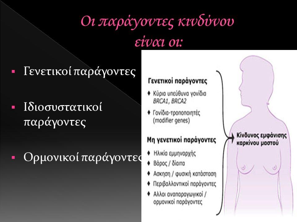  Γενετικοί παράγοντες  Ιδιοσυστατικοί παράγοντες  Ορμονικοί παράγοντες