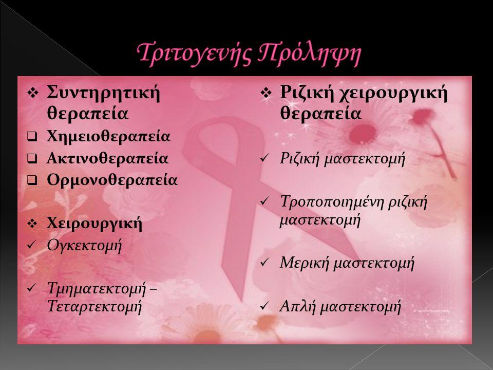  Συντηρητική θεραπεία  Χημειοθεραπεία  Ακτινοθεραπεία  Ορμονοθεραπεία  Χειρουργική Ογκεκτομή Τμηματεκτομή – Τεταρτεκτομή  Ριζική χειρουργική θεραπεία Ριζική μαστεκτομή Τροποποιημένη ριζική μαστεκτομή Μερική μαστεκτομή Απλή μαστεκτομή