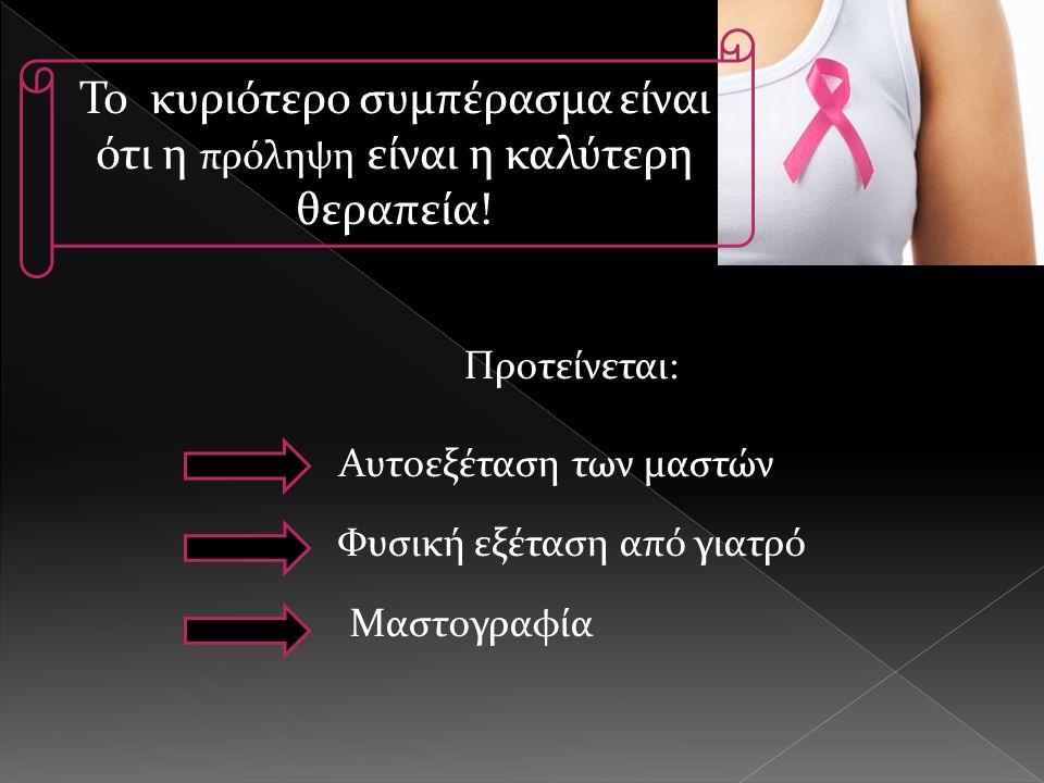 Το κυριότερο συμπέρασμα είναι ότι η πρόληψη είναι η καλύτερη θεραπεία.