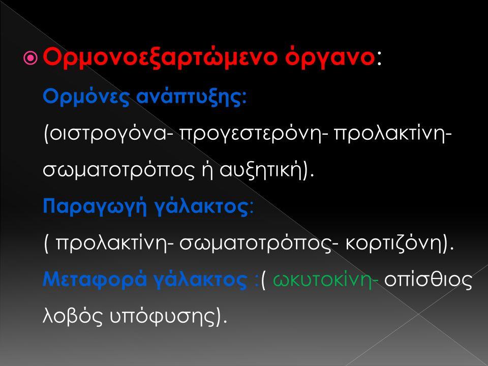  Ορμονοεξαρτώμενο όργανο : Ορμόνες ανάπτυξης: (οιστρογόνα- προγεστερόνη- προλακτίνη- σωματοτρόπος ή αυξητική).
