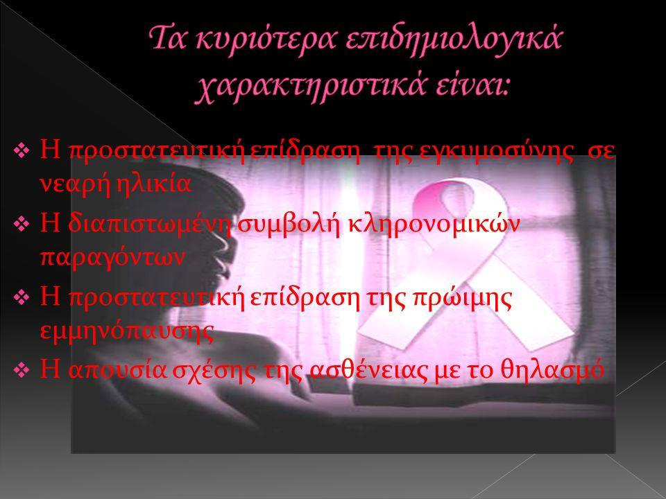  Η προστατευτική επίδραση της εγκυμοσύνης σε νεαρή ηλικία  Η διαπιστωμένη συμβολή κληρονομικών παραγόντων  Η προστατευτική επίδραση της πρώιμης εμμηνόπαυσης  Η απουσία σχέσης της ασθένειας με το θηλασμό