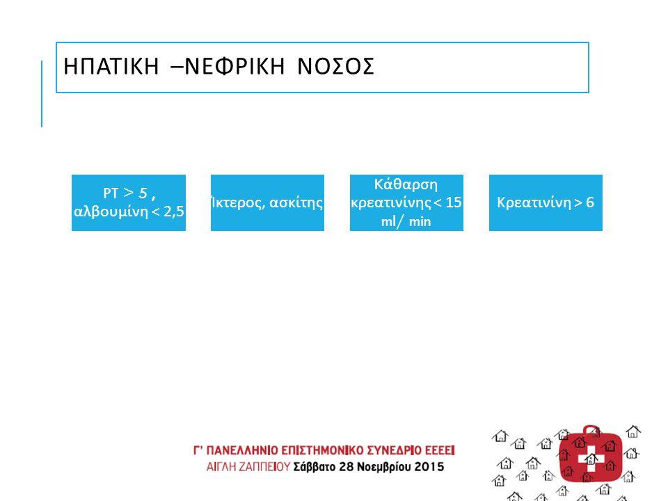 ΗΠΑΤΙΚΗ – ΝΕΦΡΙΚΗ ΝΟΣΟΣ PT > 5, αλβουμίνη < 2,5 Ίκτερος, ασκίτης K άθαρση κρεατινίνης < 15 ml/ min Κρεατινίνη > 6
