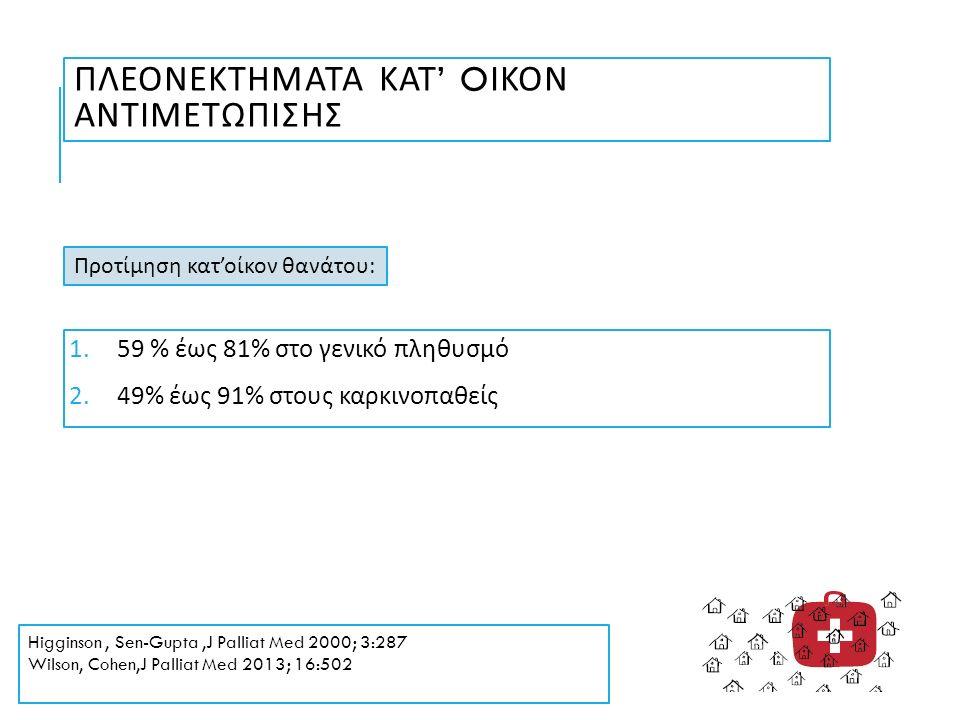 ΠΛΕΟΝΕΚΤΗΜΑΤΑ ΚΑΤ ' O ΙΚΟΝ ΑΝΤΙΜΕΤΩΠΙΣΗΣ 1. 59 % έως 81% στο γενικό π ληθυσμό 2.