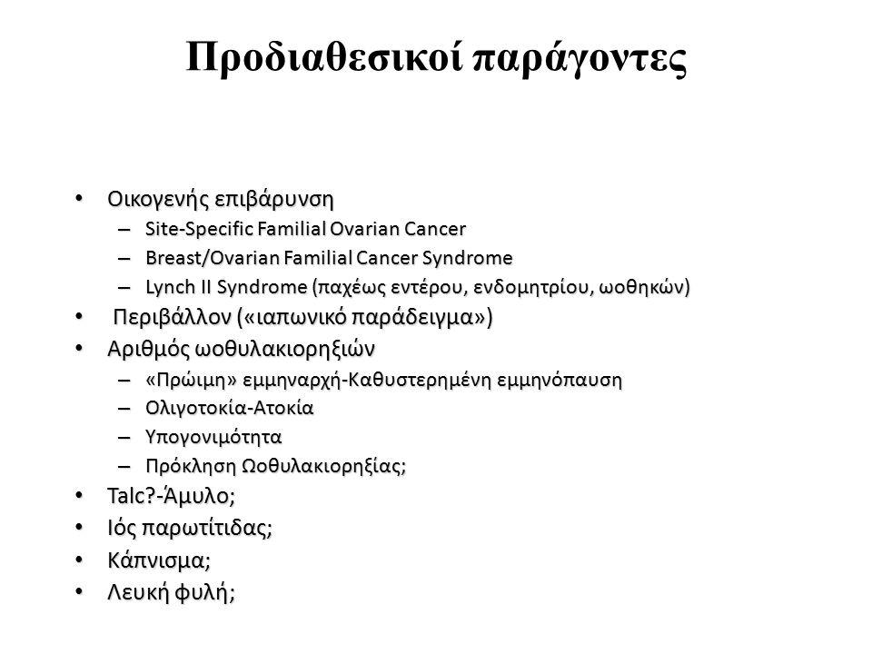 Προδιαθεσικοί παράγοντες Οικογενής επιβάρυνση Οικογενής επιβάρυνση – Site-Specific Familial Ovarian Cancer – Breast/Ovarian Familial Cancer Syndrome –