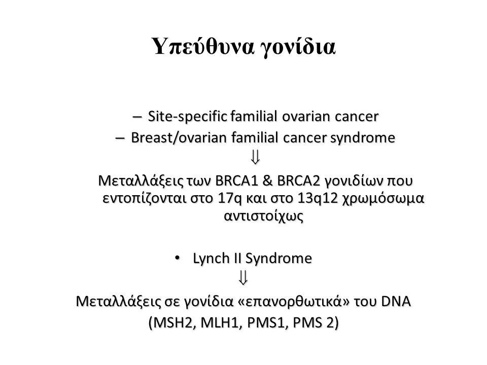 Υπεύθυνα γονίδια – Site-specific familial ovarian cancer – Breast/ovarian familial cancer syndrome  Μεταλλάξεις των BRCA1 & BRCA2 γονιδίων που εντοπί