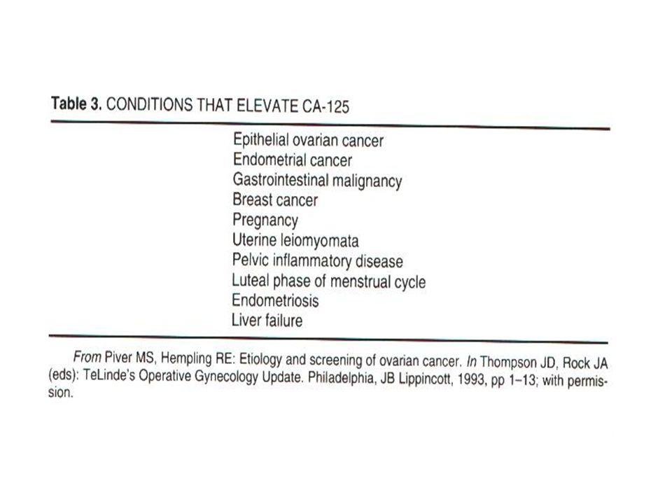 Στρατηγική αντιμετώπισης των γυναικών υψηλού κινδύνου Έλεγχος των πασχουσών (αν είναι δυνατόν) από καρκίνο ωοθηκών ή μαστού προς διαπίστωση αν είναι ή όχι φορείς μεταλλάξεων του BRCA1 ή 2.