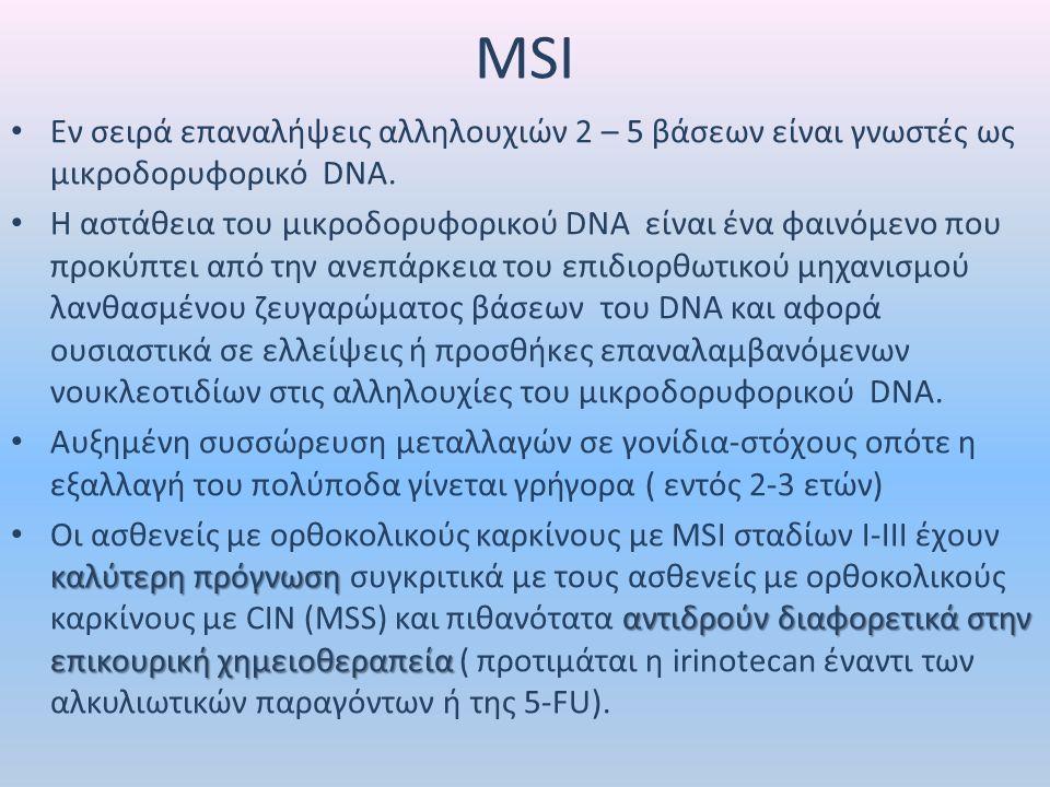 MSI Εν σειρά επαναλήψεις αλληλουχιών 2 – 5 βάσεων είναι γνωστές ως μικροδορυφορικό DNA.
