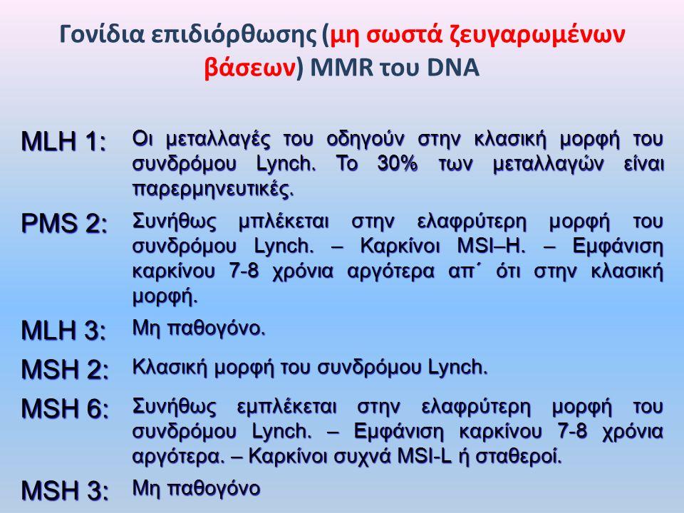 Γονίδια επιδιόρθωσης (μη σωστά ζευγαρωμένων βάσεων) MMR του DNA MLH 1: Οι μεταλλαγές του οδηγούν στην κλασική μορφή του συνδρόμου Lynch.