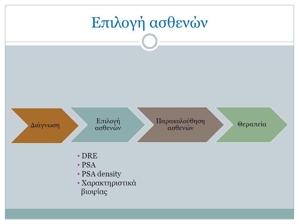 Επιλογή ασθενών Διάγνωση Επιλογή ασθενών Παρακολούθηση ασθενών Θεραπεία DRE PSA PSA density Χαρακτηριστικά βιοψίας
