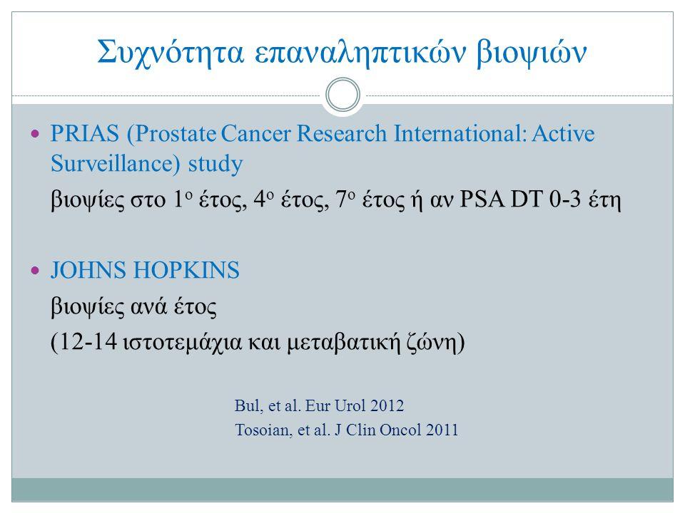 Συχνότητα επαναληπτικών βιοψιών PRIAS (Prostate Cancer Research International: Active Surveillance) study βιοψίες στο 1 ο έτος, 4 ο έτος, 7 ο έτος ή αν PSA DT 0-3 έτη JOHNS HOPKINS βιοψίες ανά έτος (12-14 ιστοτεμάχια και μεταβατική ζώνη) Bul, et al.