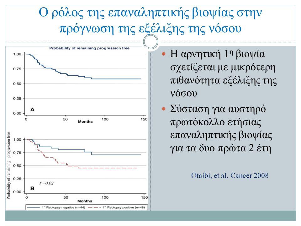 Ο ρόλος της επαναληπτικής βιοψίας στην πρόγνωση της εξέλιξης της νόσου Η αρνητική 1 η βιοψία σχετίζεται με μικρότερη πιθανότητα εξέλιξης της νόσου Σύσταση για αυστηρό πρωτόκολλο ετήσιας επαναληπτικής βιοψίας για τα δυο πρώτα 2 έτη Otaibi, et al.