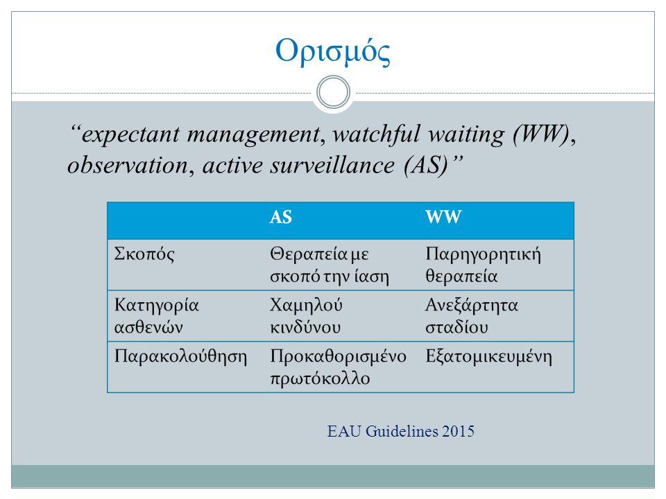 Διαστρωμάτωση κινδύνου Rodrigues, et al. Can Urol Assoc J 2012