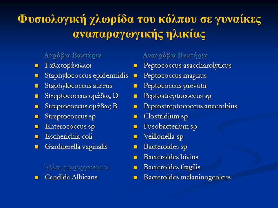 Φυσιολογική χλωρίδα του κόλπου σε γυναίκες αναπαραγωγικής ηλικίας Αερόβια Βακτήρια Αερόβια Βακτήρια Γαλατοβάκιλλοι Γαλατοβάκιλλοι Staphylococcus epidermidis Staphylococcus epidermidis Staphylococcus aureus Staphylococcus aureus Streptococcus ομάδας D Streptococcus ομάδας D Streptococcus ομάδας B Streptococcus ομάδας B Streptococcus sp Streptococcus sp Enterococcus sp Enterococcus sp Escherichia coli Escherichia coli Gardnerella vaginalis Gardnerella vaginalis Άλλοι μικροργανισμοί Άλλοι μικροργανισμοί Candida Albicans Candida Albicans Αναερόβια Βακτήρια Αναερόβια Βακτήρια Peptococcus asaccharolyticus Peptococcus asaccharolyticus Peptococcus magnus Peptococcus magnus Peptococcus prevotii Peptococcus prevotii Peptostreptococcus sp Peptostreptococcus sp Peptostreptococcus anaerobius Peptostreptococcus anaerobius Clostridium sp Clostridium sp Fusobacterium sp Fusobacterium sp Veillonella sp Veillonella sp Bacteroides sp Bacteroides sp Bacteroides bivius Bacteroides bivius Bacteroides fragilis Bacteroides fragilis Bacteroides melaninogenicus Bacteroides melaninogenicus