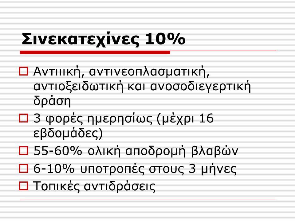 Σινεκατεχίνες 10%  Αντιιική, αντινεοπλασματική, αντιοξειδωτική και ανοσοδιεγερτική δράση  3 φορές ημερησίως (μέχρι 16 εβδομάδες)  55-60% ολική αποδρομή βλαβών  6-10% υποτροπές στους 3 μήνες  Τοπικές αντιδράσεις
