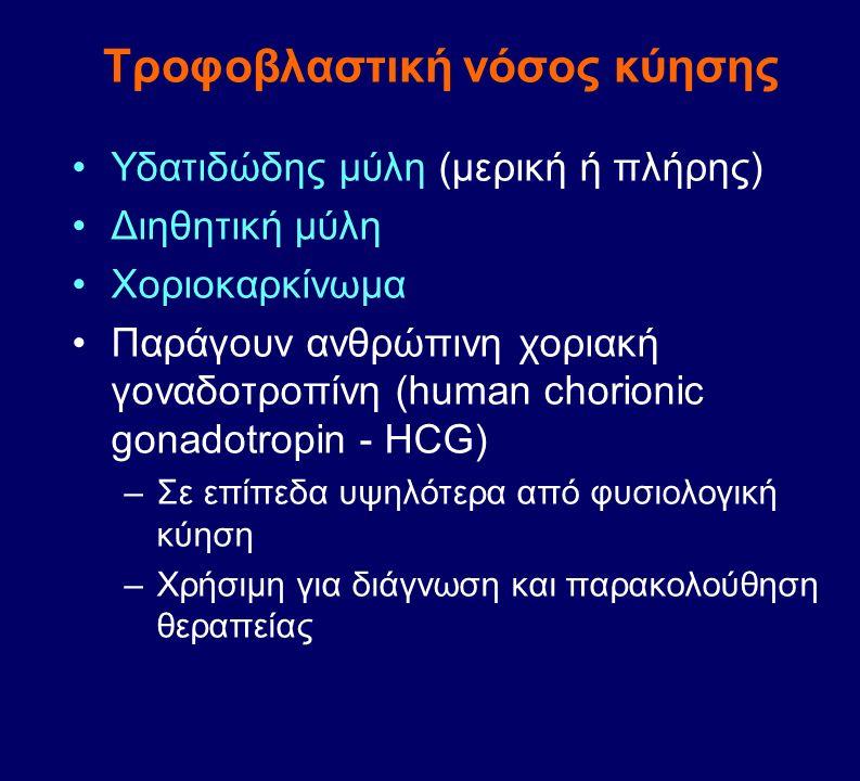 Τροφοβλαστική νόσος κύησης Υδατιδώδης μύλη (μερική ή πλήρης) Διηθητική μύλη Χοριοκαρκίνωμα Παράγουν ανθρώπινη χοριακή γοναδοτροπίνη (human chorionic g