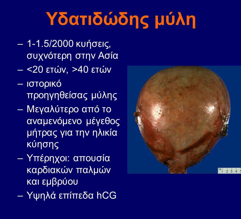 Υδατιδώδης μύλη –1-1.5/2000 κυήσεις, συχνότερη στην Ασία – 40 ετών –ιστορικό προηγηθείσας μύλης –Μεγαλύτερο από το αναμενόμενο μέγεθος μήτρας για την