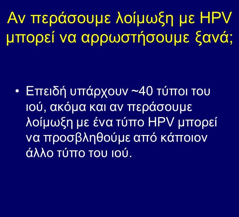 Αν περάσουμε λοίμωξη με HPV μπορεί να αρρωστήσουμε ξανά; Επειδή υπάρχουν ~40 τύποι του ιού, ακόμα και αν περάσουμε λοίμωξη με ένα τύπο HPV μπορεί να π