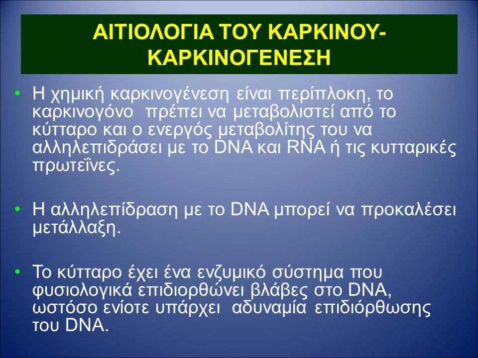 ΑΙΤΙΟΛΟΓΙΑ ΤΟΥ ΚΑΡΚΙΝΟΥ- ΚΑΡΚΙΝΟΓΕΝΕΣΗ Η χημική καρκινογένεση είναι περίπλοκη, το καρκινογόνο πρέπει να μεταβολιστεί από το κύτταρο και ο ενεργός μεταβολίτης του να αλληλεπιδράσει με το DNA και RNA ή τις κυτταρικές πρωτεΐνες.