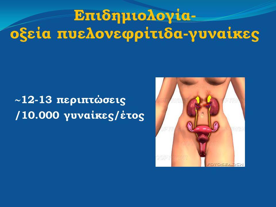 Επιδημιολογία- οξεία πυελονεφρίτιδα-γυναίκες  12-13 περιπτώσεις /10.000 γυναίκες/έτος
