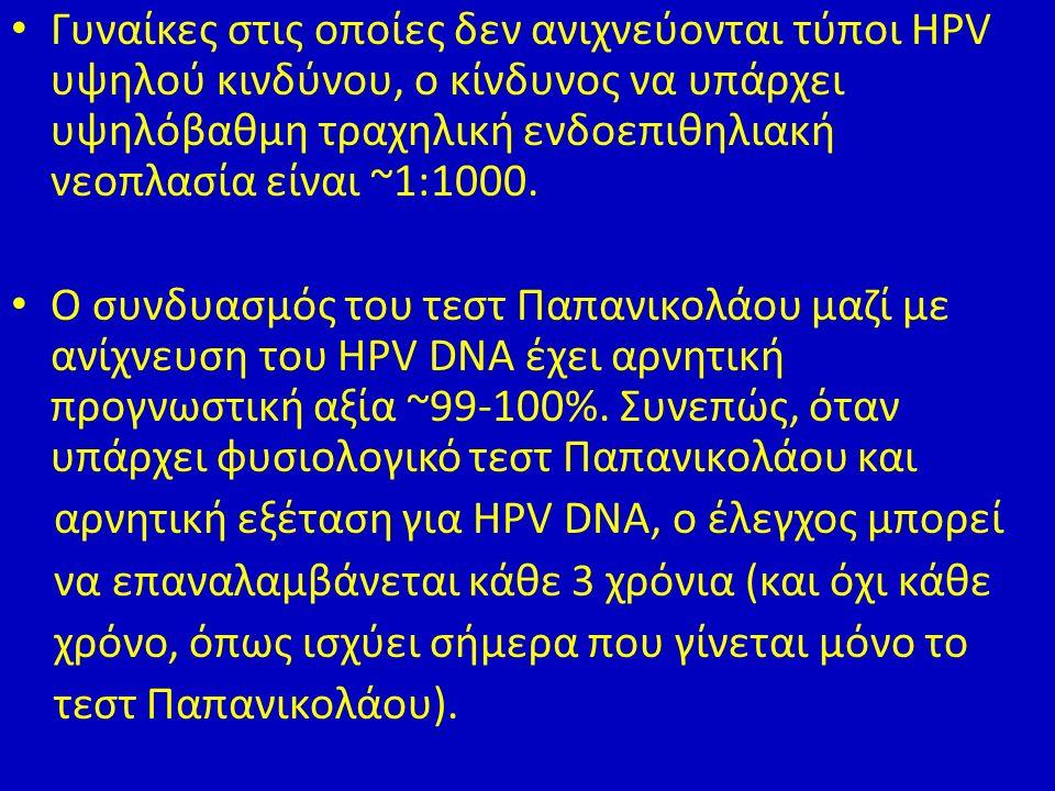 Γυναίκες στις οποίες δεν ανιχνεύονται τύποι HPV υψηλού κινδύνου, ο κίνδυνος να υπάρχει υψηλόβαθμη τραχηλική ενδοεπιθηλιακή νεοπλασία είναι ~1:1000.