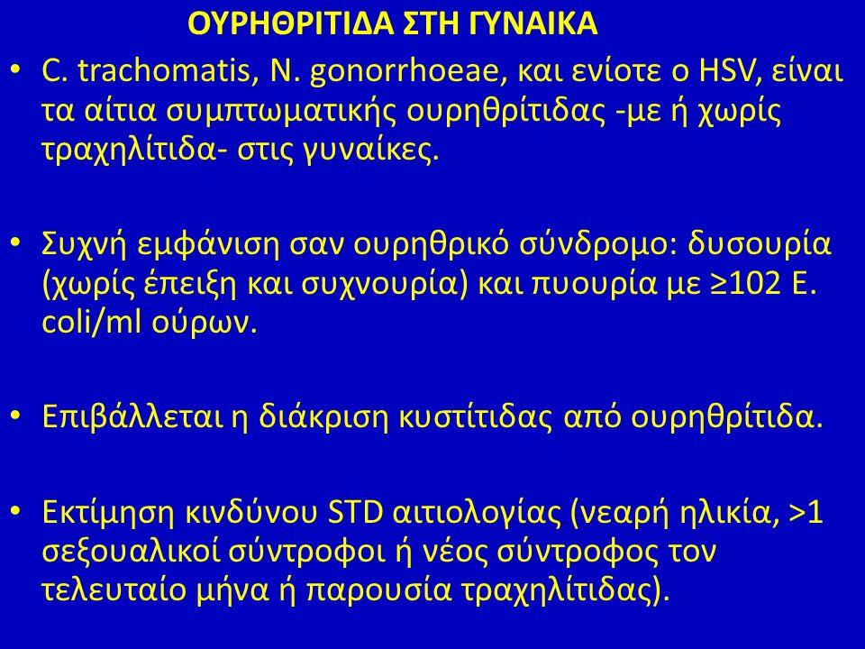 ΟΥΡΗΘΡΙΤΙΔΑ ΣΤΗ ΓΥΝΑΙΚΑ C. trachomatis, N.
