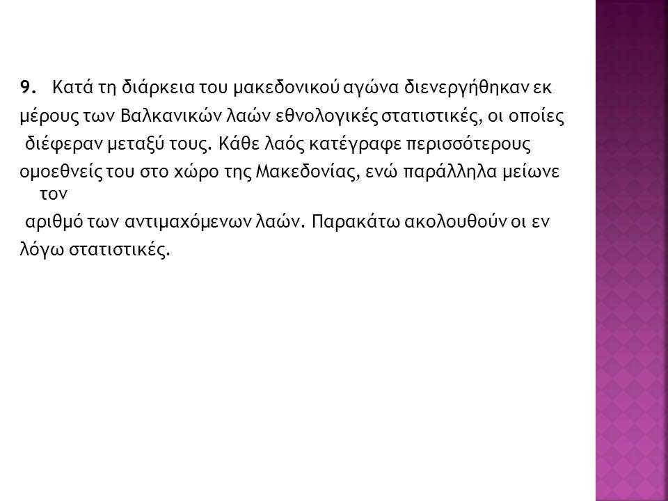 9. Κατά τη διάρκεια του μακεδονικού αγώνα διενεργήθηκαν εκ μέρους των Βαλκανικών λαών εθνολογικές στατιστικές, οι οποίες διέφεραν μεταξύ τους. Κάθε λα