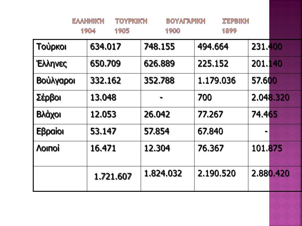 Τούρκοι634.017748.155494.664231.400Έλληνες650.709626.889225.152201.140 Βούλγαροι332.162352.7881.179.03657.600 Σέρβοι13.048 -7002.048.320 Βλάχοι12.0532