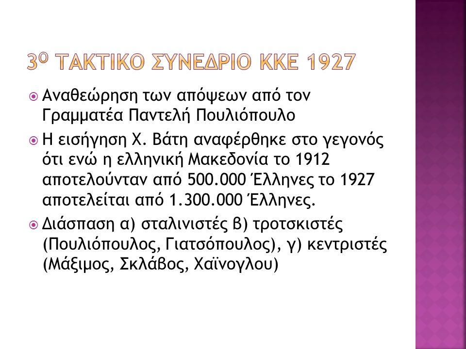  Αναθεώρηση των απόψεων από τον Γραμματέα Παντελή Πουλιόπουλο  Η εισήγηση Χ. Βάτη αναφέρθηκε στο γεγονός ότι ενώ η ελληνική Μακεδονία το 1912 αποτελ