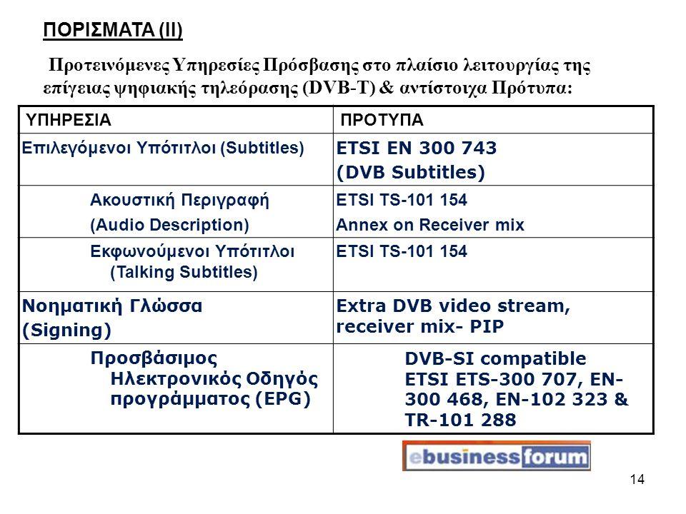 14 ΠΟΡΙΣΜΑΤΑ (ΙΙ) Προτεινόμενες Υπηρεσίες Πρόσβασης στο πλαίσιο λειτουργίας της επίγειας ψηφιακής τηλεόρασης (DVB-T) & αντίστοιχα Πρότυπα: ΥΠΗΡΕΣΙΑΠΡΟΤΥΠΑ Επιλεγόμενοι Υπότιτλοι (Subtitles) ETSI ΕΝ 300 743 (DVB Subtitles) Ακουστική Περιγραφή (Audio Description) ETSI TS-101 154 Annex on Receiver mix Εκφωνούμενοι Υπότιτλοι (Talking Subtitles) ETSI TS-101 154 Νοηματική Γλώσσα (Signing) Extra DVB video stream, receiver mix- PIP Προσβάσιμος Ηλεκτρονικός Οδηγός προγράμματος (EPG) DVB-SI compatible ETSI ETS-300 707, ΕΝ- 300 468, ΕΝ-102 323 & TR-101 288
