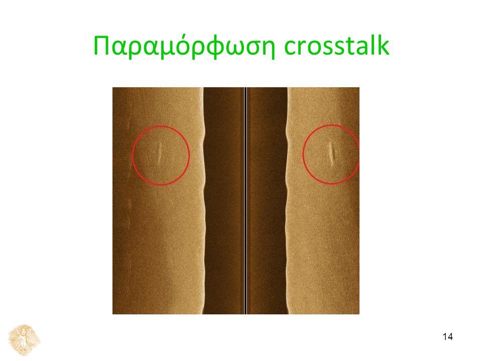 14 Παραμόρφωση crosstalk